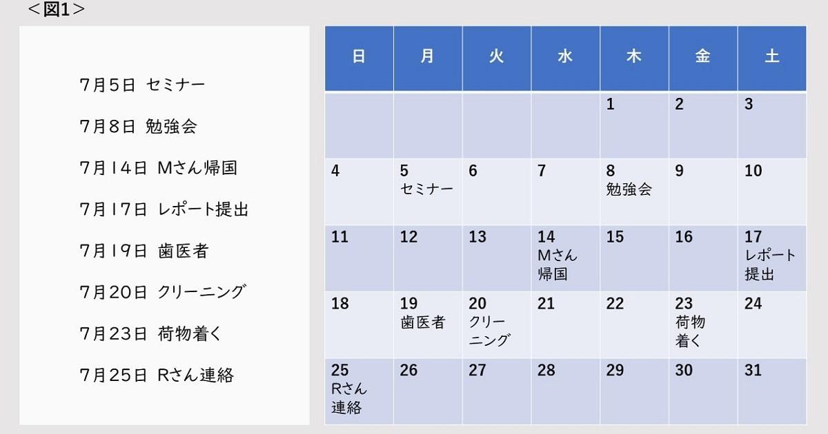 日付とスケジュールの羅列と、カレンダー形式の図