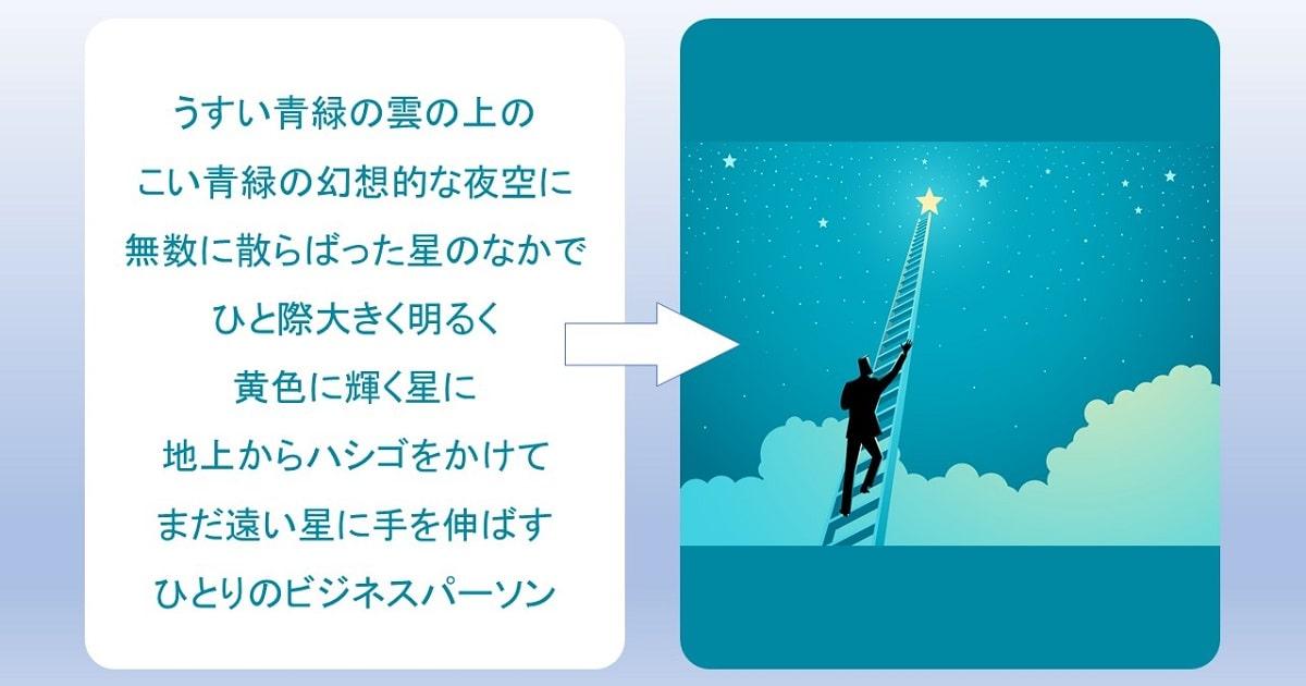 文字をイメージ変換(ビジュアルとして連想)するトレーニング例