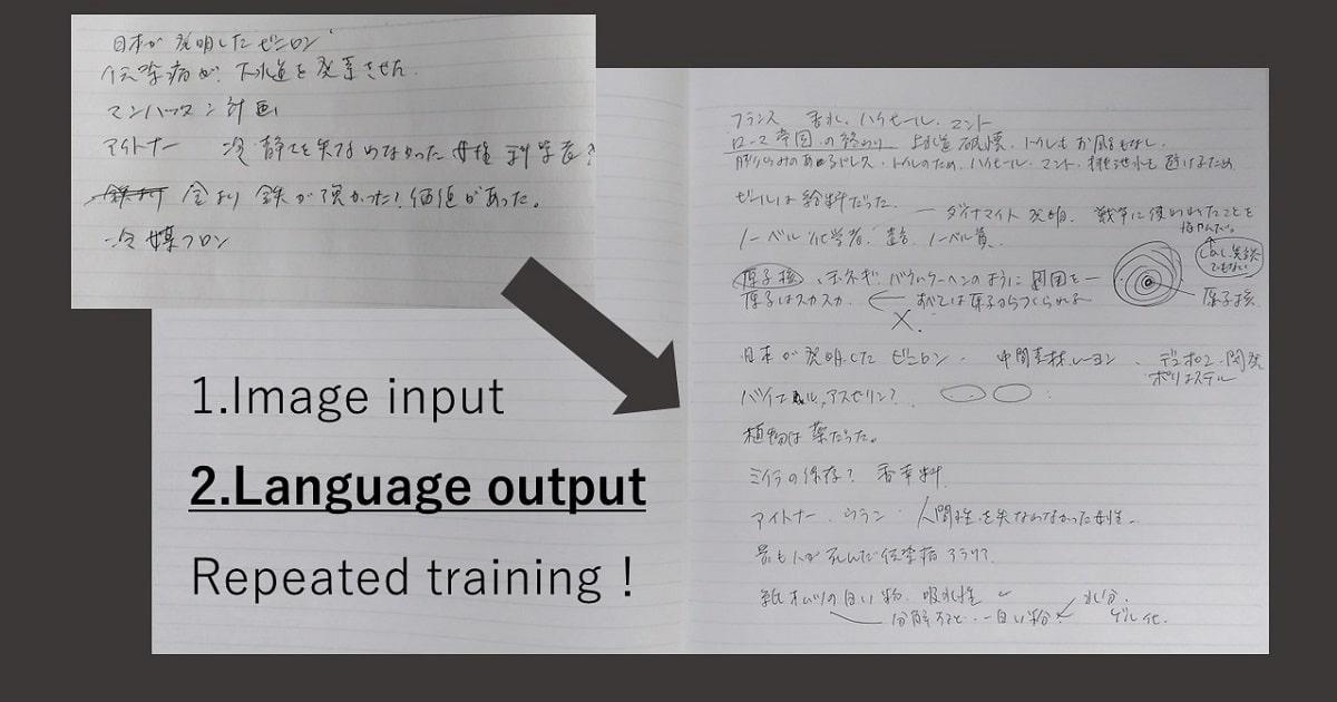 「イメージ入力」と「言語アウトプット」の記憶トレーニング