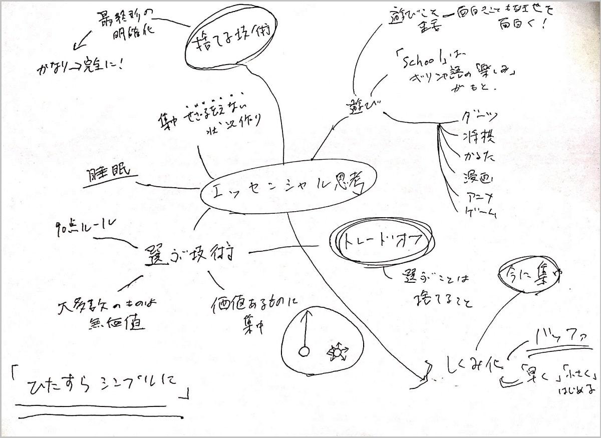 偏差値95・京大首席合格者 粂原圭太郎さんアウトプット術インタビュー04