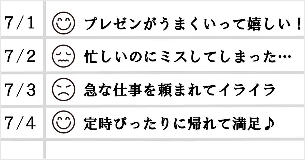 f:id:sh_yuta_seino:20190702124013p:plain