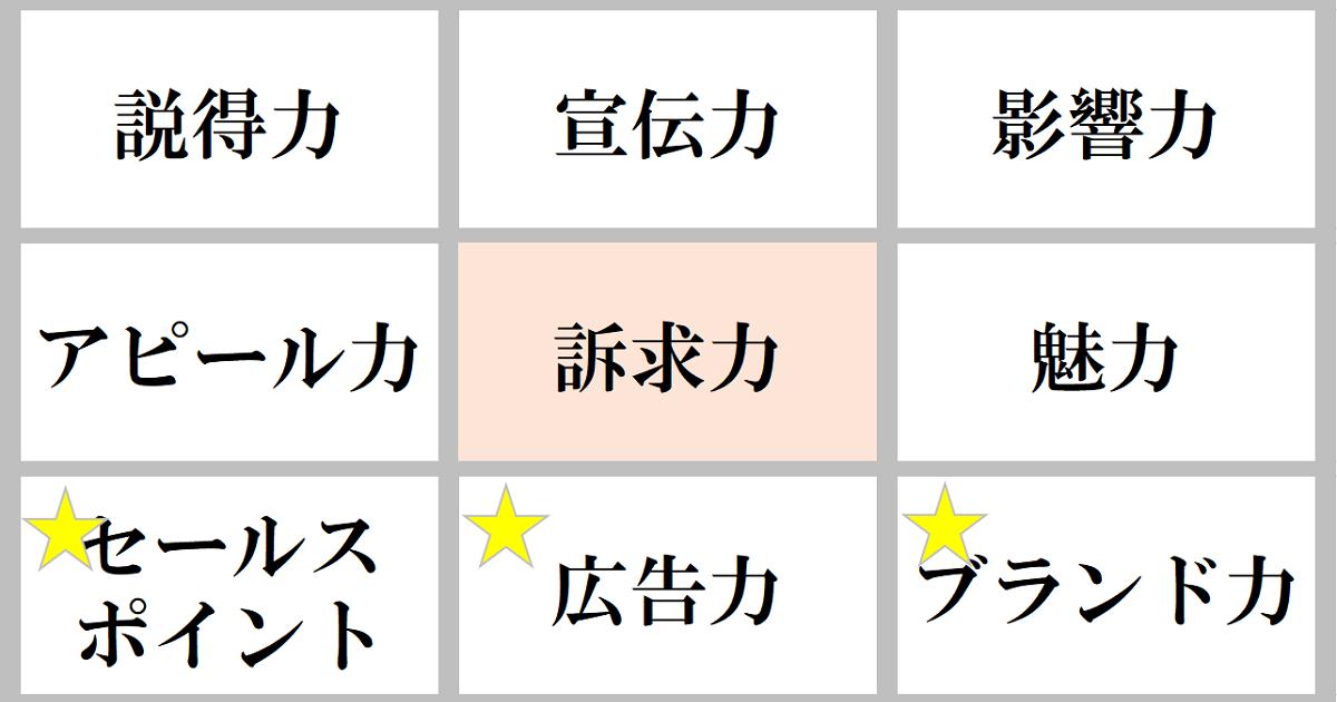 語彙力を上げる9マス類語変換ゲーム06