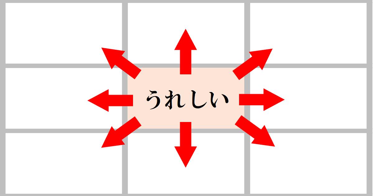 語彙力を上げる9マス類語変換ゲーム02