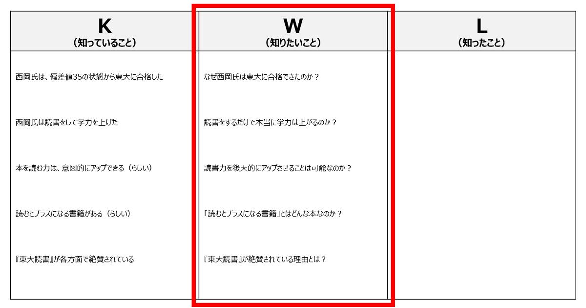 KWL表04
