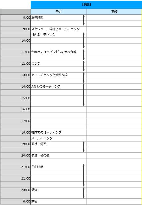 プロアクティブ・タイムマネジメント04