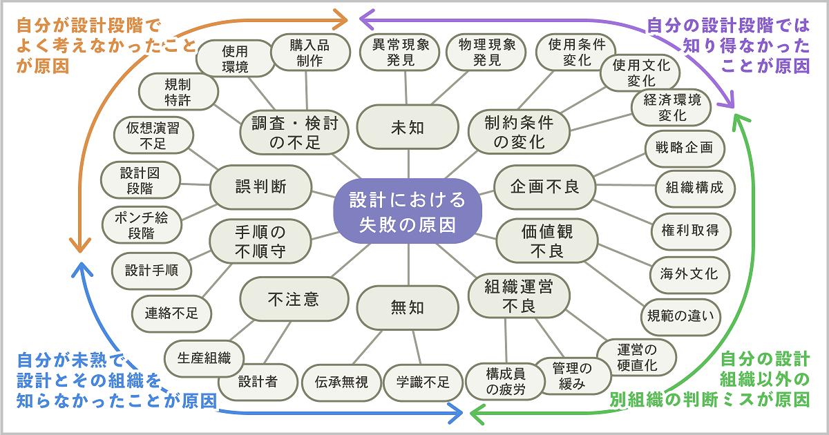 飯野謙次さんインタビュー「工業界の失敗まんだら」