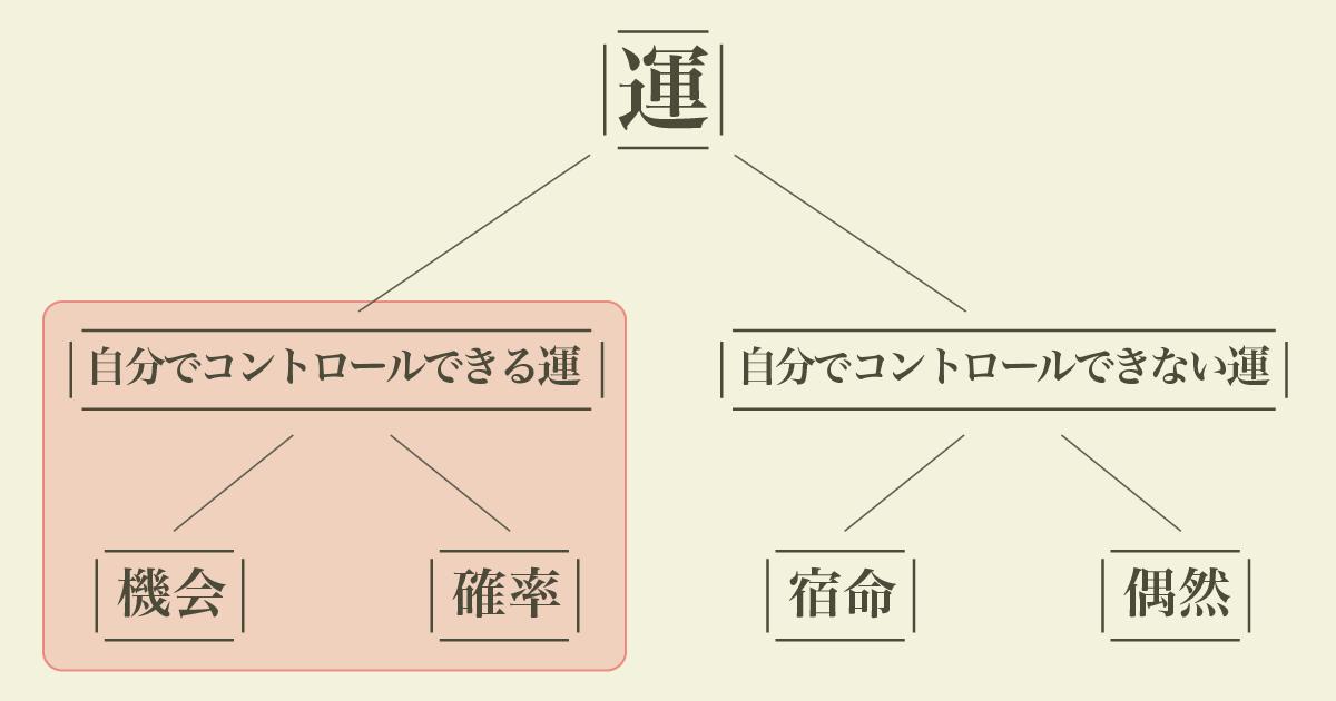 杉浦正和さんインタビュー「自分でコントロールできる運がある」02