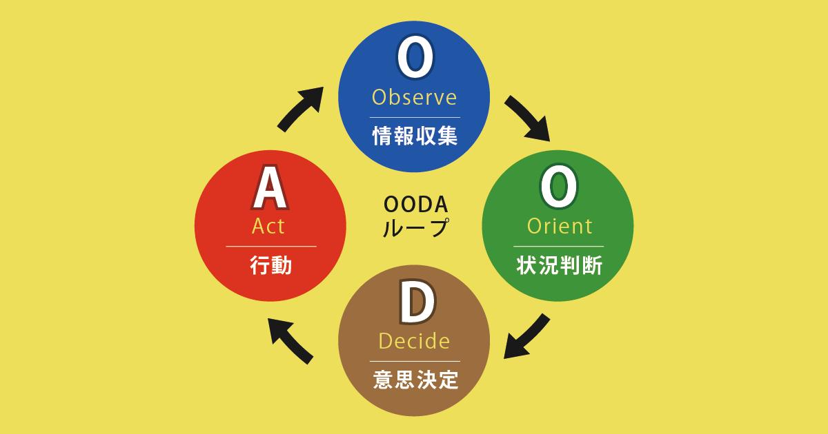 小林宏之さんインタビュー「PDCAサイクルではなくOODAループ」01