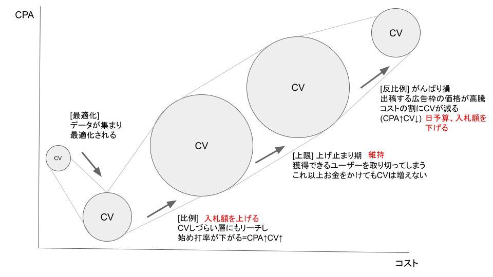 f:id:shachi_whale:20210810150114j:plain