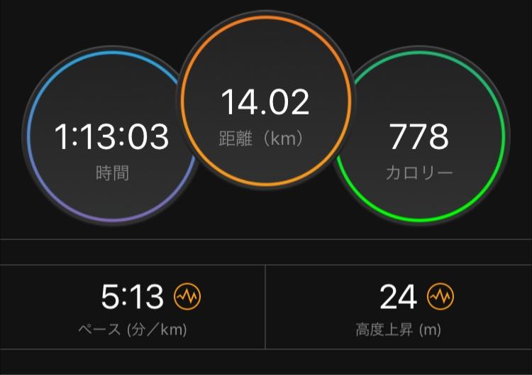 f:id:shacho_Miyaji:20190608081210j:plain