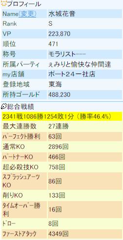 20120101142104