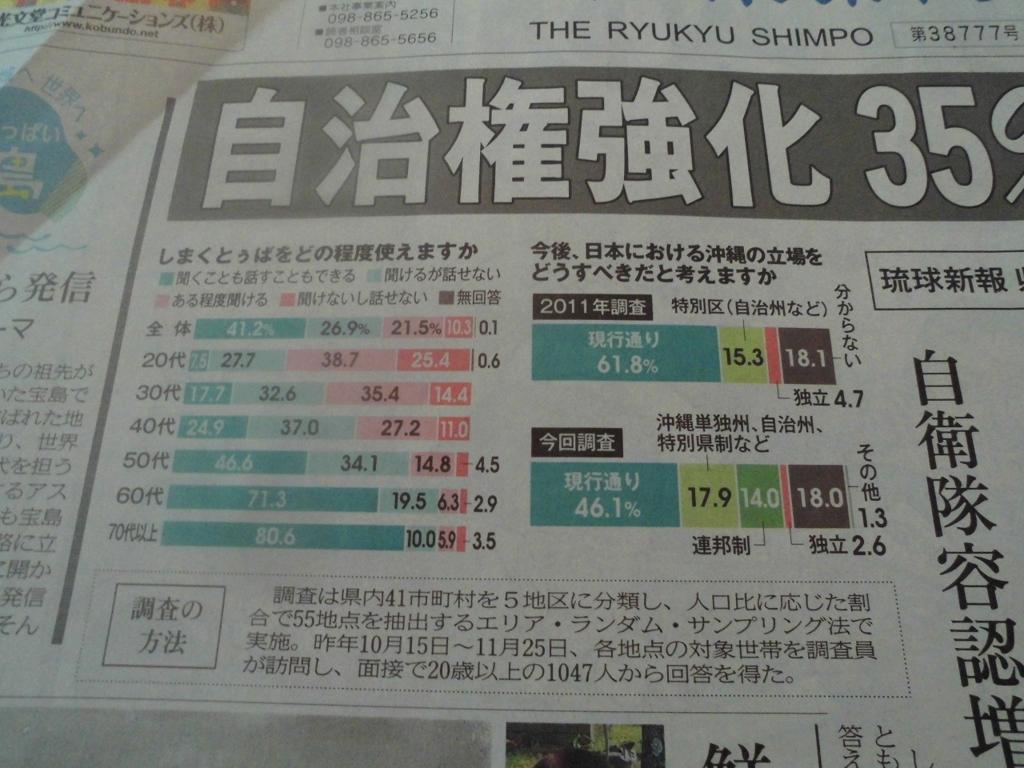 f:id:shakaishimin:20170104072737j:plain