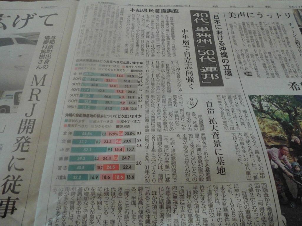 f:id:shakaishimin:20170104072800j:plain