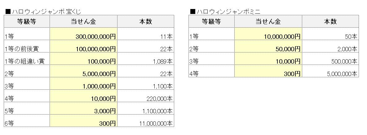 f:id:shakema:20200926224523p:plain