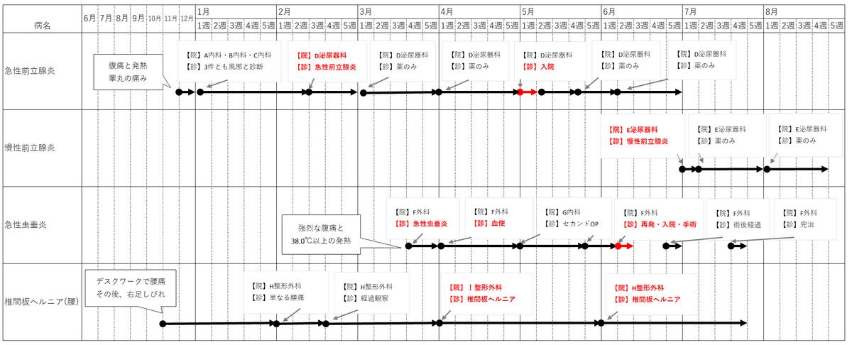 f:id:shakema:20201005205010p:plain
