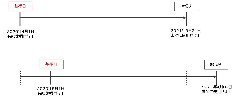 f:id:shakema:20210211213704j:plain