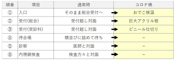 f:id:shakema:20210228135625j:plain