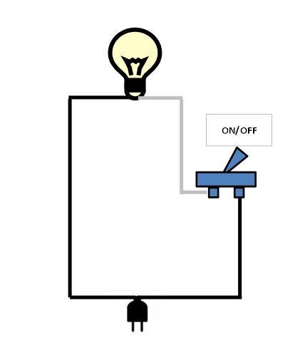 f:id:DIYlump3