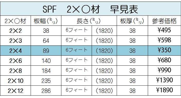 f:id:SPF材4