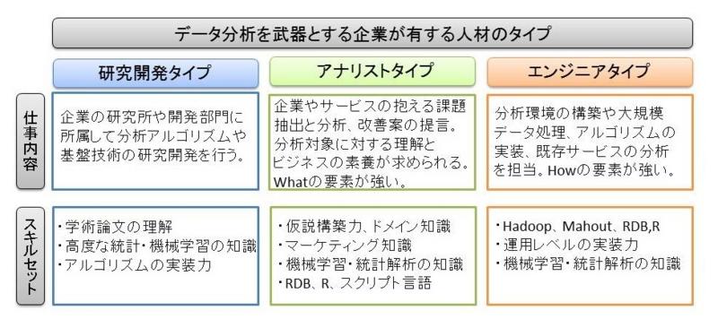f:id:shakezo:20130104000143j:image
