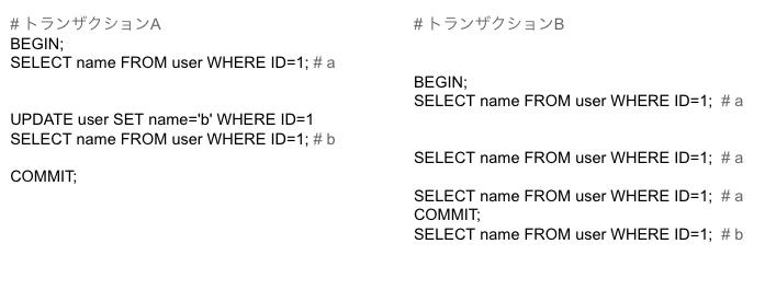 f:id:shallow1729:20210517193953p:plain
