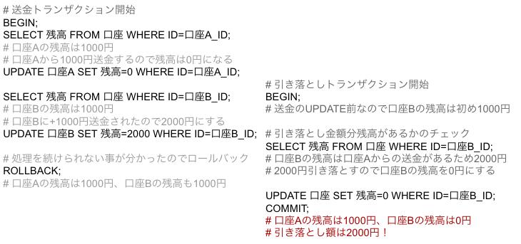 f:id:shallow1729:20210517210837p:plain