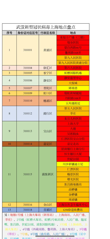 f:id:shan1tian2:20200127120221p:plain