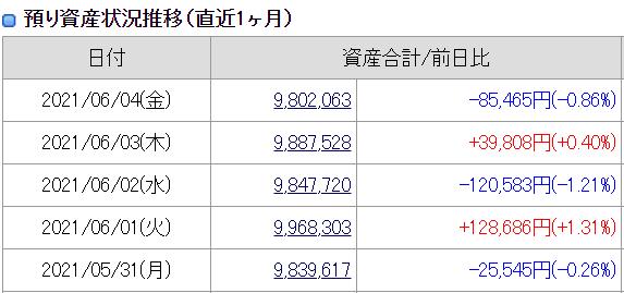 f:id:shanghaibaby76:20210606150014p:plain