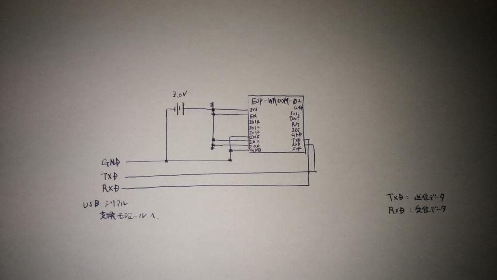 f:id:shangtian:20170224101136j:plain