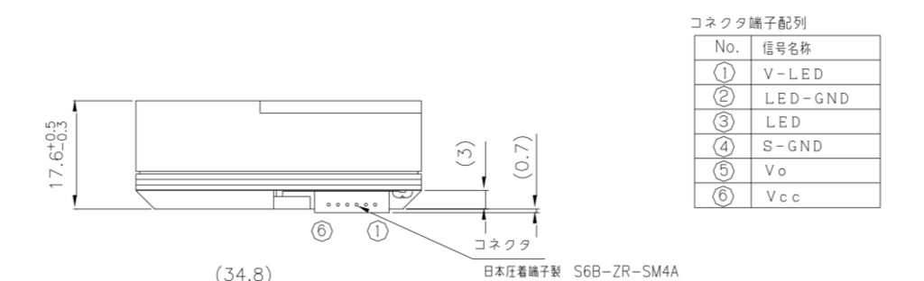 f:id:shangtian:20180301224025p:plain