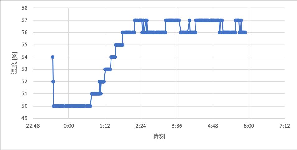 f:id:shangtian:20190621090351p:plain