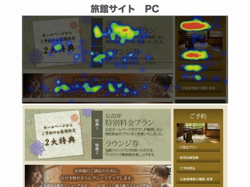 10万人が利用するヒートマップツール「Ptengine」、フリーミアムモデルの今