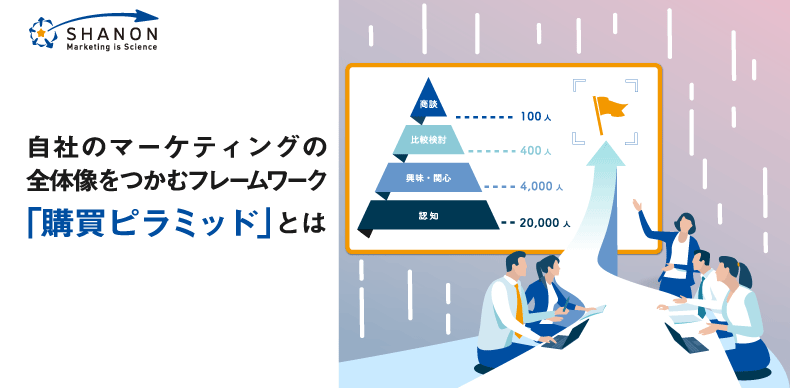 自社のマーケティングの全体像をつかむフレームワーク「購買ピラミッド」とは