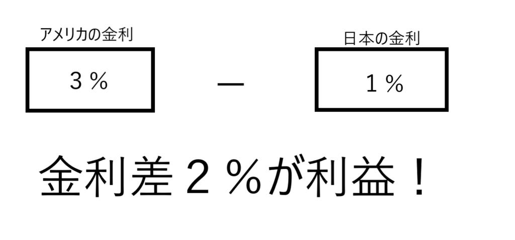 f:id:shanshan555:20180528103810p:plain