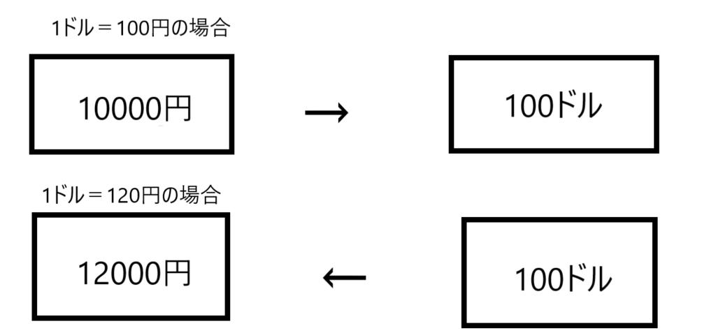 f:id:shanshan555:20180528111319p:plain