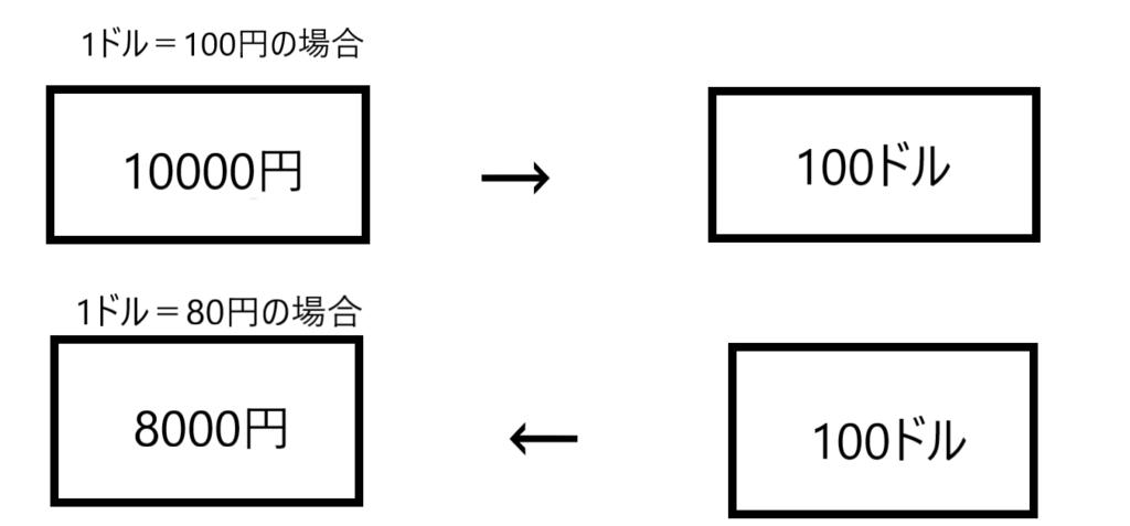 f:id:shanshan555:20180528111801p:plain