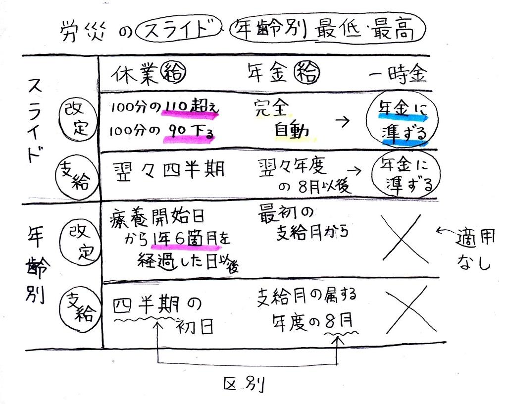 f:id:sharoushi-kj:20190207195203j:plain