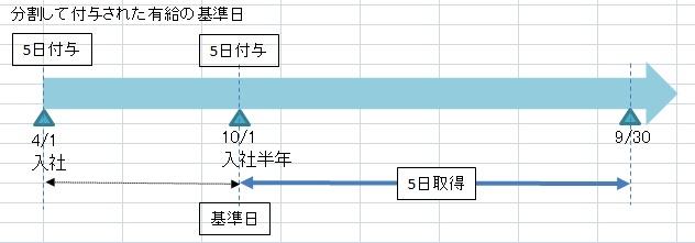 f:id:sharoushi-kj:20190311235639j:plain