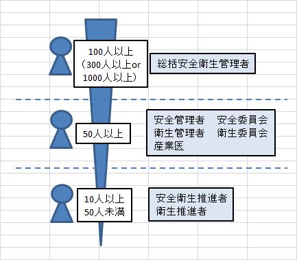 f:id:sharoushi-kj:20190314235148p:plain