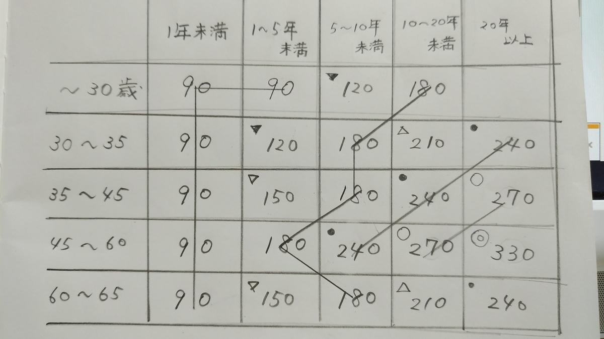 f:id:sharoushi-kj:20200215002938j:plain