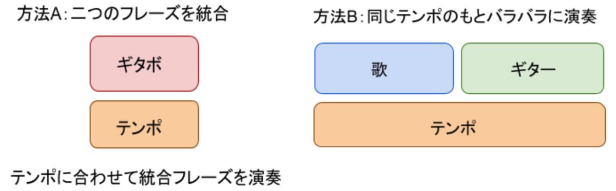f:id:shatakurock:20191201202946p:plain