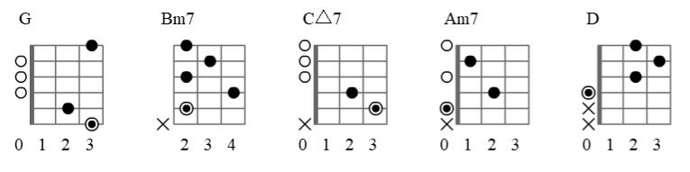 f:id:shatakurock:20200427184415p:plain