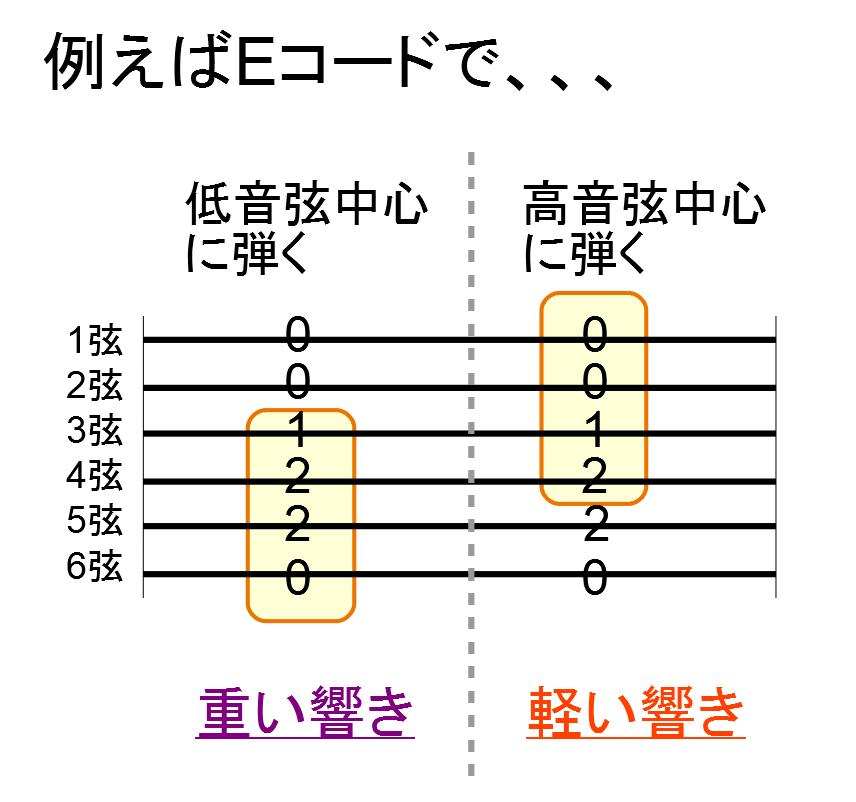 f:id:shatakurock:20210129161642p:plain