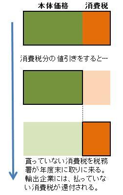 f:id:shavetail1:20110710130612j:image:left