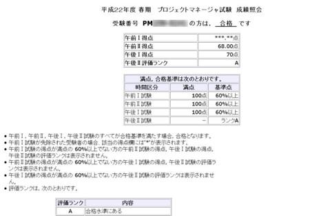 プロジェクト マネージャー 試験