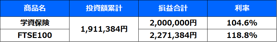 f:id:sheep-n:20180913005235p:plain