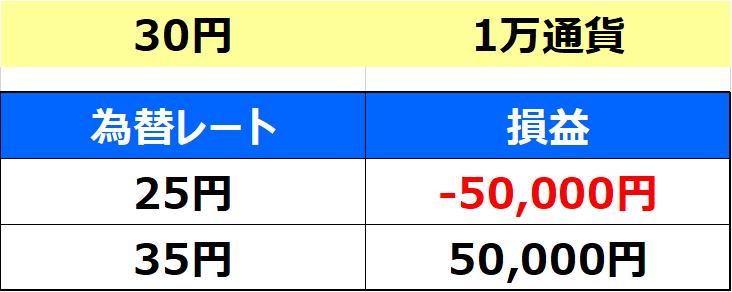 f:id:sheep-n:20181003203302p:plain