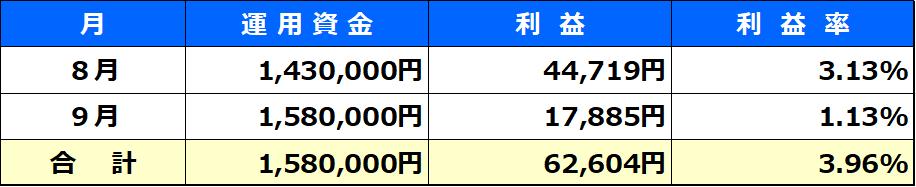 f:id:sheep-n:20181010212603p:plain