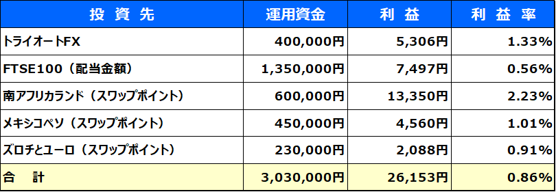 f:id:sheep-n:20181101210552p:plain