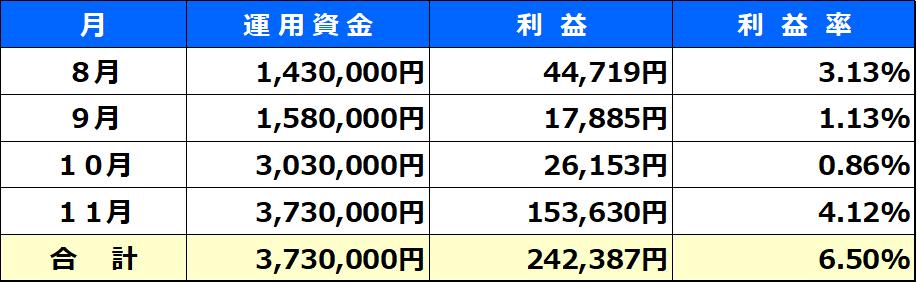 f:id:sheep-n:20181206235138p:plain